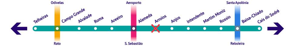Como ir do aeroporto de Lisboa para o centro de forma economica